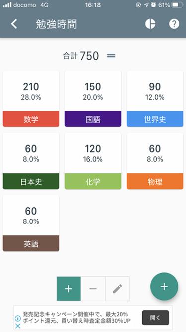 カウンターアプリ3選。アプリで数字を集計する。